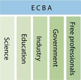 ECBA-roleII